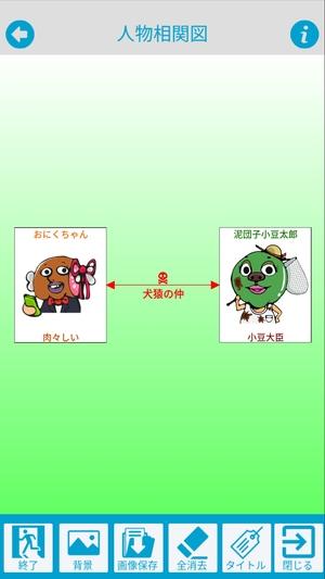 キャラ設定アプリ4